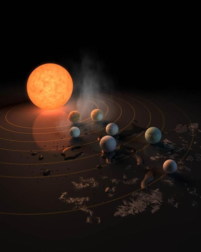 Hình ảnh mô tả bảy hành tinh quay quanh ngôi sao Trappist-1