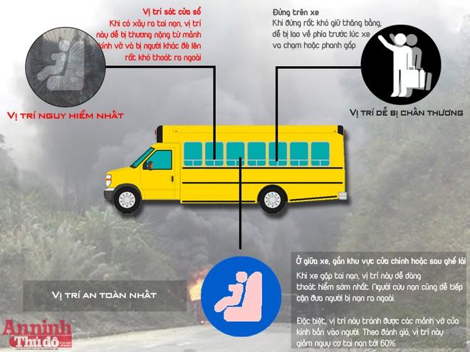 [Infographic] Ngồi đâu trên xe khách an toàn nhất ảnh 1