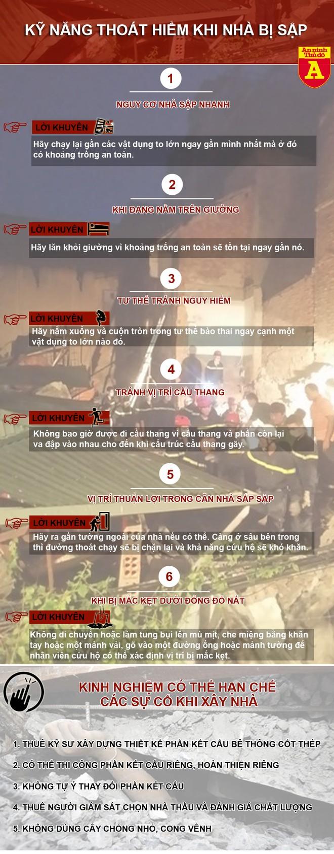 [Infographic] Kỹ năng thoát hiểm, sống sót khi nhà bị sập ảnh 1