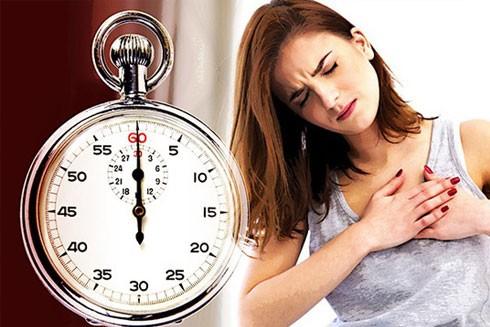 Sớm các dấu hiệu cảnh báo của đột quỵ để tăng cơ hội hồi phục sau khi mắc bệnh
