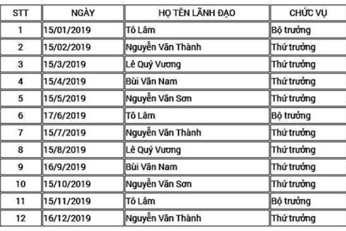 Lịch tiếp công dân định kỳ của lãnh đạo Bộ Công an năm 2019 ảnh 1