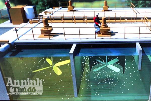 Nhà máy nước mặt sông Đuống có số vốn đầu tư gần 5.000 tỷ với công nghệ hiện đại, nước có thể uống ngay tại vòi