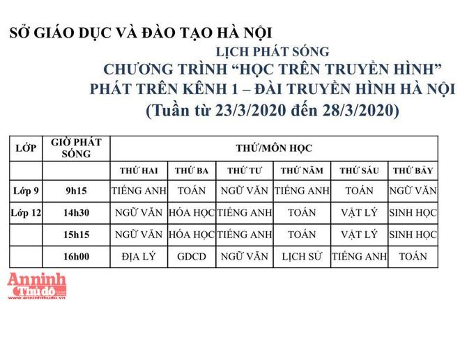 Lịch học trên truyền hình cho học sinh lớp 9, 12 trên kênh H1 từ 23 đến 28-3