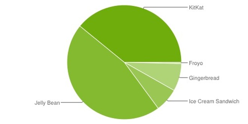 Gần 1 tỷ thiết bị chạy Android dính lỗ hổng bảo mật nghiêm trọng