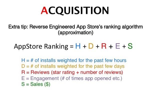 Thuật toán xếp hạng ứng dụng trên AppStore của Apple