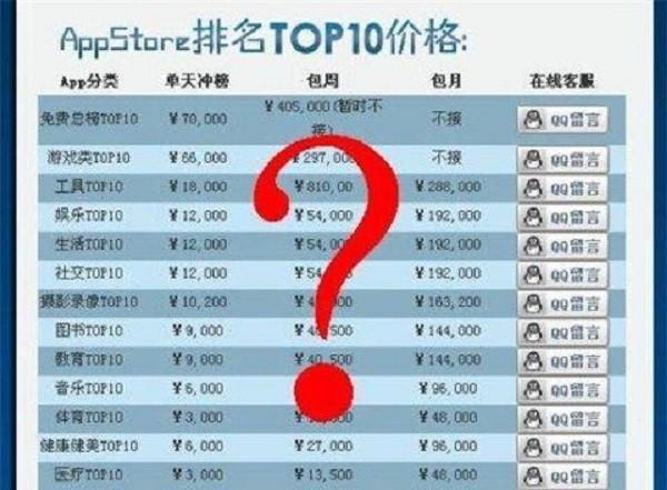 Dịch vụ này đang rất phổ biến tại thị trường Trung Quốc