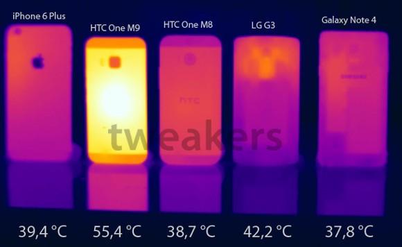 HTC One M9 trở thành nhân vật chính trong bài kiểm tra nhiệt độ hồi đầu tuần trước. Ảnh: Tweakers
