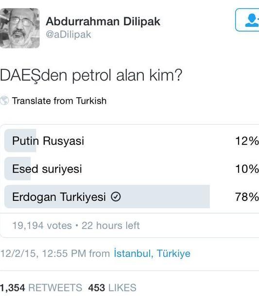 Ảnh chụp màn hình Twitter cá nhân của nhà báo Abdurrahman Dilipak
