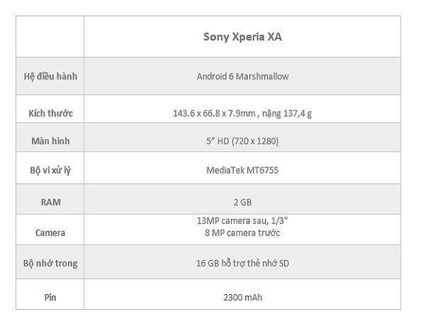 Sony Xperia XA ra mắt: Màn hình 5 inch, thiết kế sang trọng ảnh 7