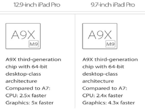 Song hành cùng iPhone SE, iPad Pro 9,7 inch cũng trang bị RAM 2 GB ảnh 2
