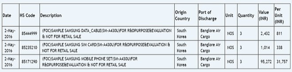 Samsung Galaxy A4 lộ diện, đang được thử nghiệm tại Ấn Độ ảnh 2