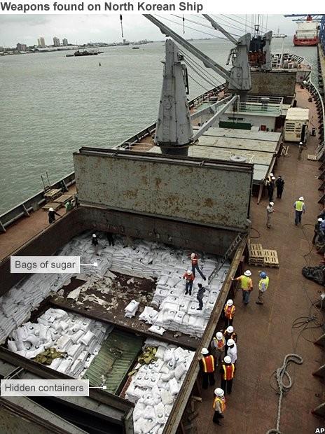 Vũ khí được tìm thấy trên tàu Triều Tiên hồi năm 2014
