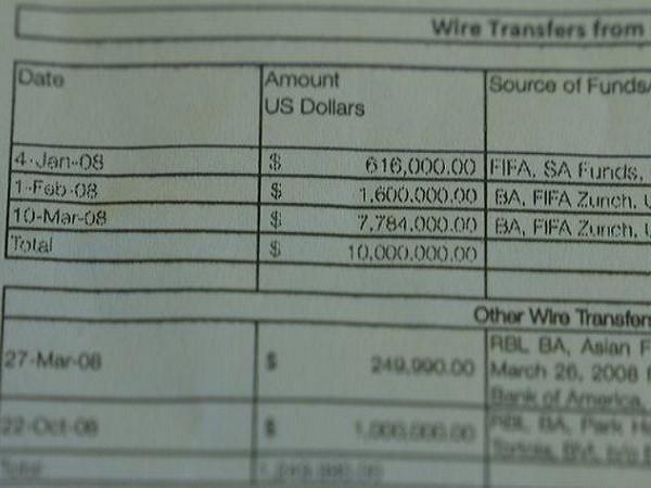 Sao kê các khoản chuyển tiền phi pháp của FIFA