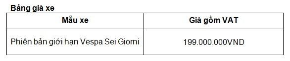Ra mắt phiên bản giới hạn Vespa Sei Giorni tại Việt Nam, giá 199 triệu đồng