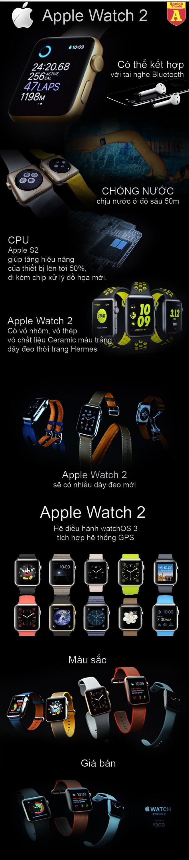 [Infographic] Apple Watch Series 2 – Đẵng cấp đến từ sự mạnh mẽ