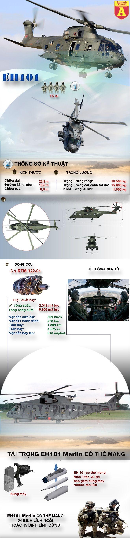[Infographic] Khám phá trực thăng vận tải đa năng tốt nhất thế giới