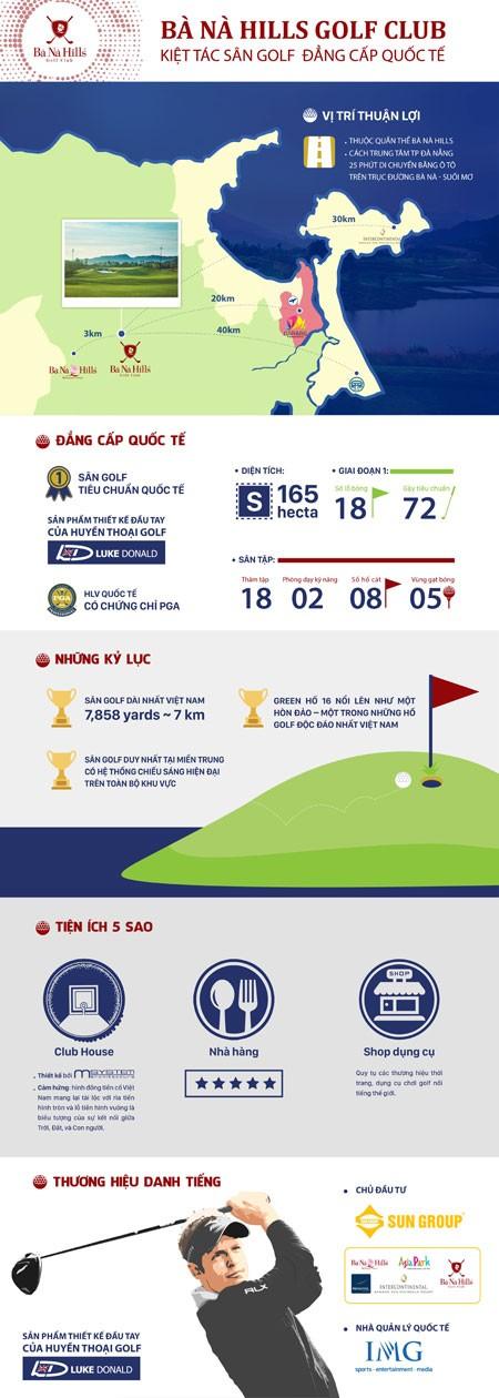 Tuyệt tác sân golf đẳng cấp quốc tế đầu tiên tại Bà Nà ảnh 1