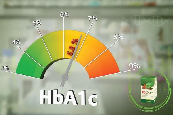 Bệnh tiểu đường: HbA1c luôn dưới 6,5% nhờ việc đơn giản này ảnh 1
