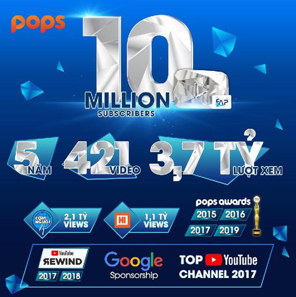 Nhóm FAPTV giành nút kim cương Youtube đầu tiên tại Việt Nam