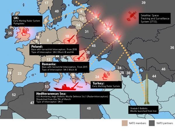 Sơ đồ hệ thống phòng thủ tên lửa của Mỹ và NATO ở châu Âu