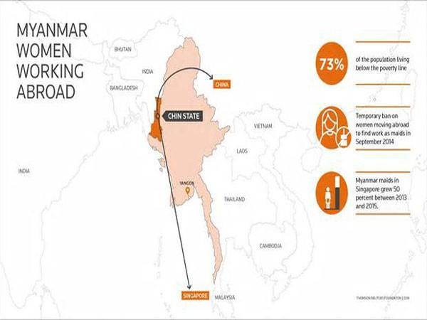Myanmar: Chợ đen biến phụ nữ thành nô lệ thời hiện đại