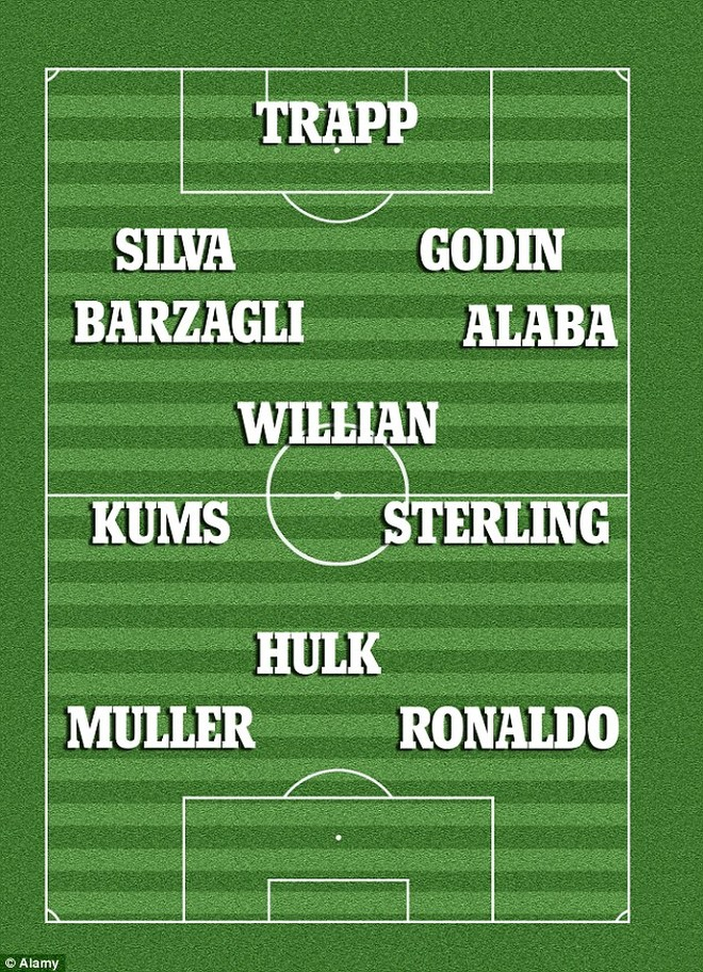 Đội hình tiêu biểu vòng bảng Champions League: Không có bất cứ cầu thủ nào của Barcelona ảnh 7