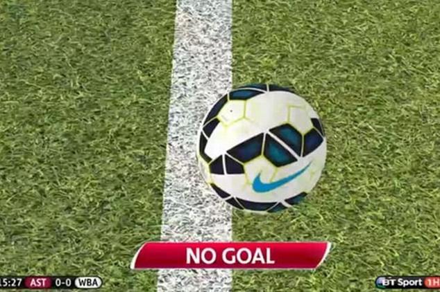 Công nghệ đường biên giúp xác định bóng đã lăn qua vạch vôi hay chưa