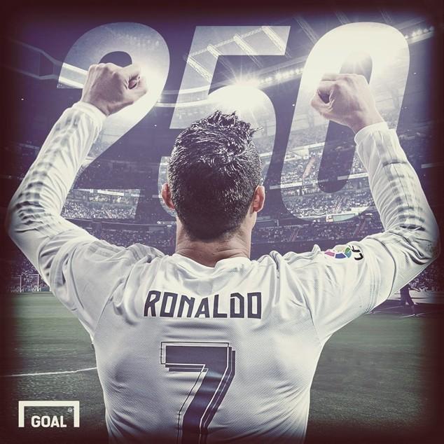 Ronaldo vượt qua cột mốc ghi 250 bàn tại La Liga