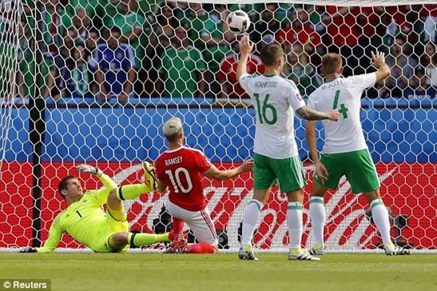 Ramsey đưa bóng vào lưới Bắc Ailen trong tình thế việt vị