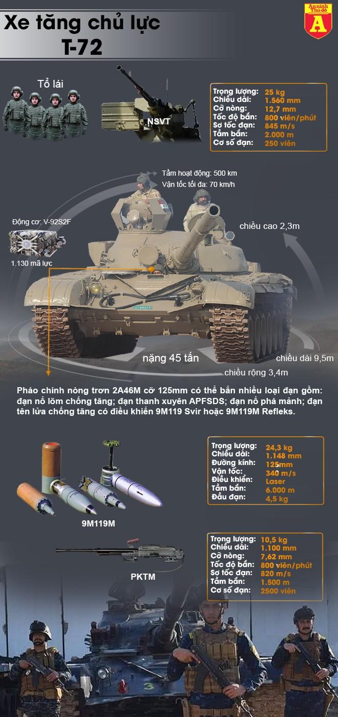 [Info] Nơi duy nhất trên thế giới cảnh sát được trang bị xe tăng hạng nặng ảnh 4