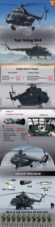 [Info] Trực thăng nào của Syria vừa bị bắn tan xác trên không ảnh 2