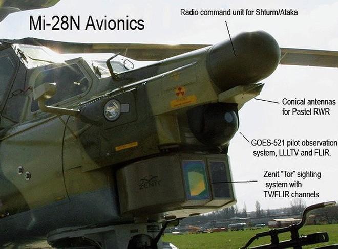 """[ẢNH] """"Thợ săn đêm"""" Mi-28N hủy diệt xe tăng khủng bố IS trong vỏn vẹn 10 giây ảnh 15"""