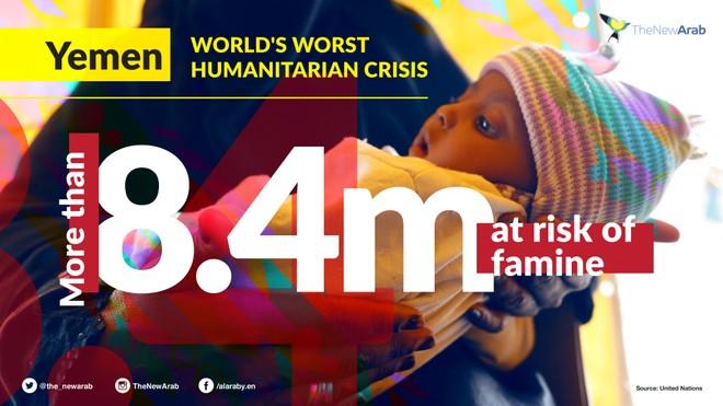8,4 triệu người dân Yemen đối diện với nạn đói