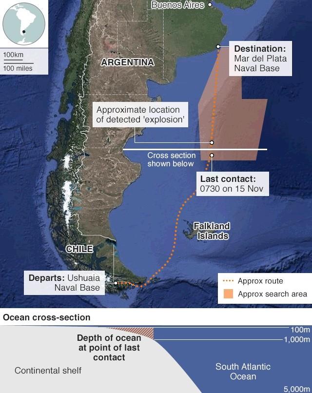 Khu vực tìm kiếm ARA San Juan
