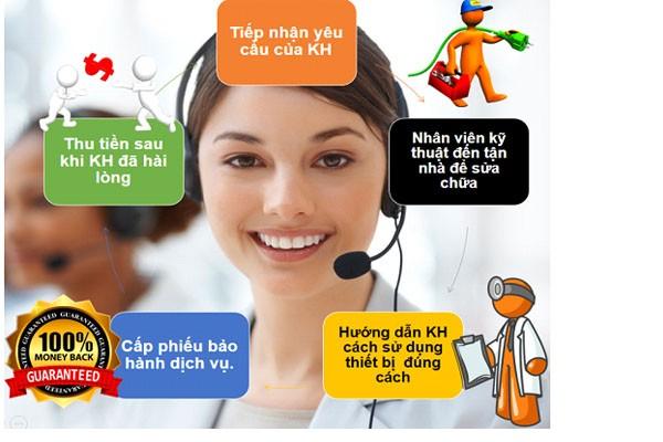 Dịch vụ bảo hành, sửa chữa điều hòa Daikin tại Hà Nội - Hotline: 090.222.3456