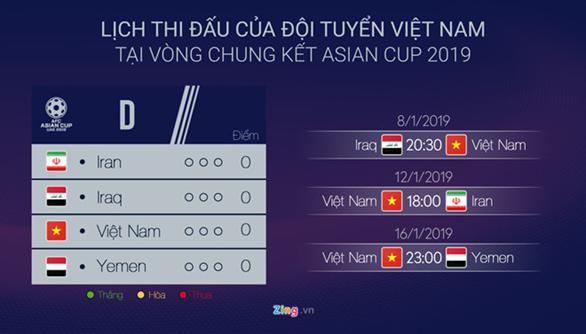 ASIAN CUP 2019: Tuyển Việt Nam sẽ phải đối mặt với những thách thức nào? ảnh 4