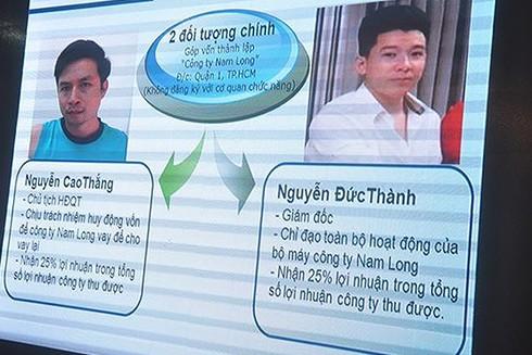 Hai đối tượng bị khởi tố vì hoạt động tín dụng đen ở Thanh Hóa