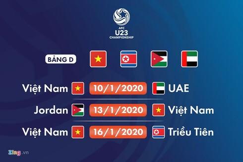 Lịch thi đấu vòng bảng VCK U23 châu Á của U23 Việt Nam (Nguồn: Zing)