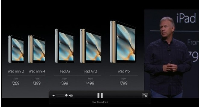 10 công bố quan trọng nhất trong sự kiện Apple