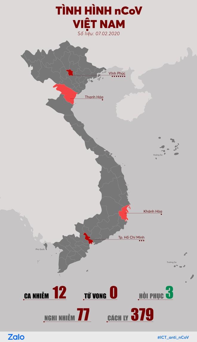 Bản đồ nCoV tại Việt Nam do Chatbot cung cấp