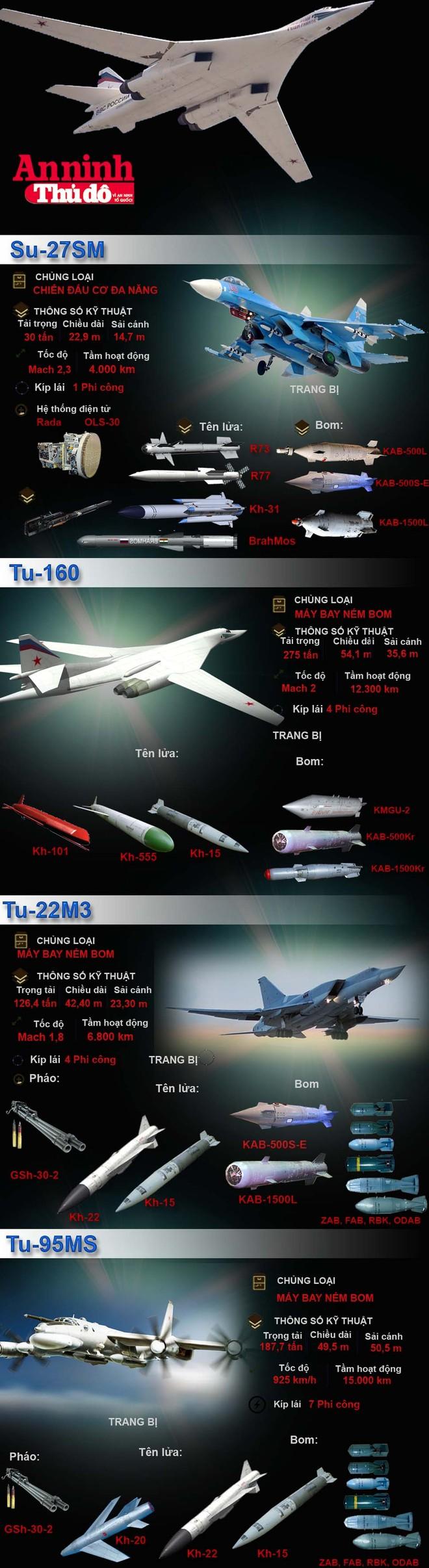 [Infographic] Bộ ba máy bay ném bom chiến lược Nga dùng truy quét IS ảnh 1