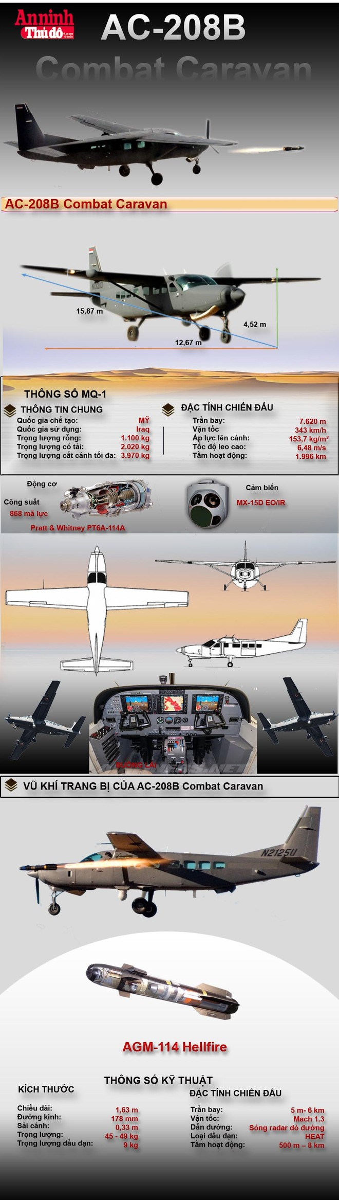 [Infographic] Sức mạnh cường kích AC-208B Combat Caravan của Iraq bị IS bắn rơi ảnh 1