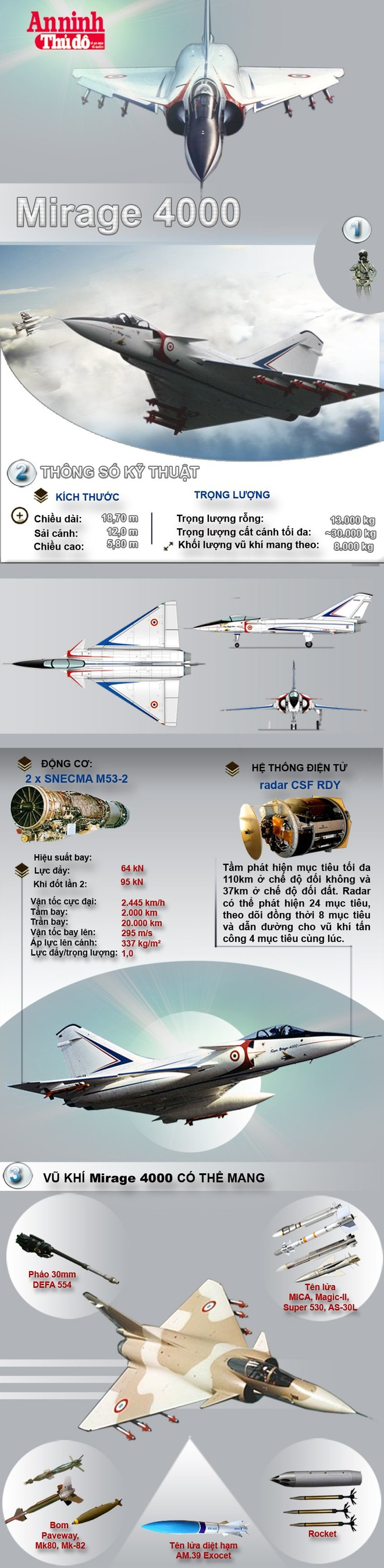 [Infographic] Mirage 4000-Siêu tiêm kích lỗi hẹn với bầu trời