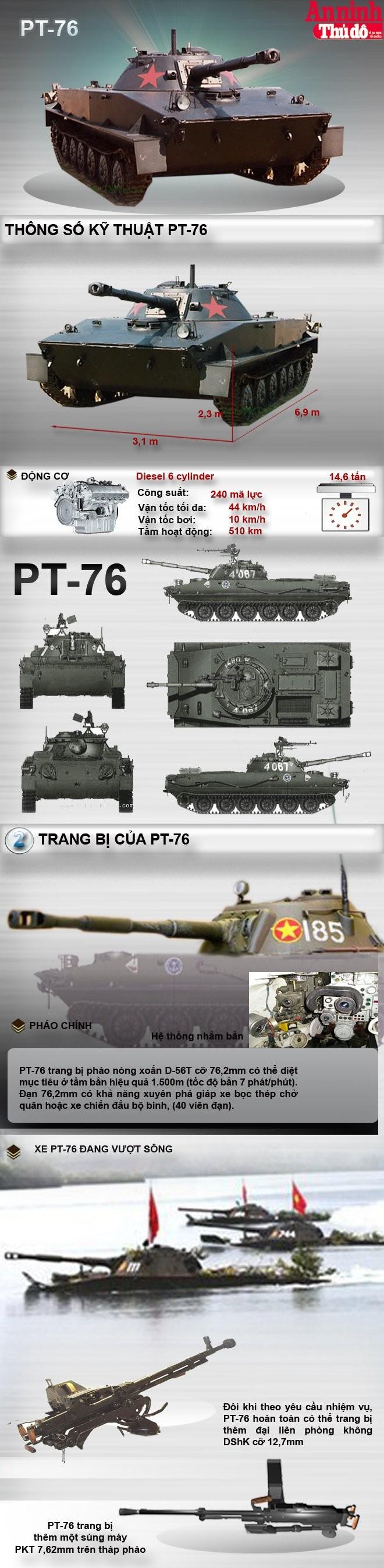 """[Infographic] PT-76 - """"Kình ngư"""" một thời làm quân thù khiếp đảm ảnh 2"""