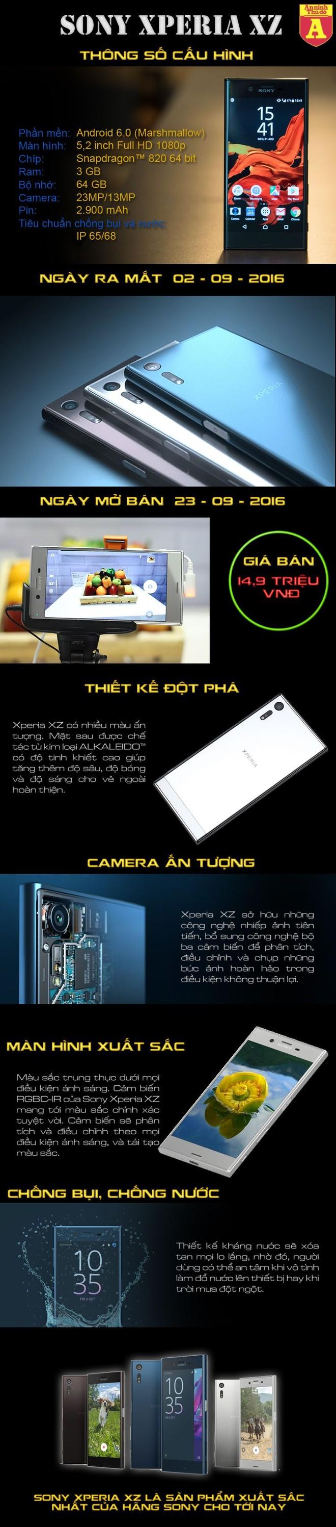 [Infographic] Sony Xperia XZ - đỉnh cao của điện thoại chạy hệ điều hành Android ảnh 2