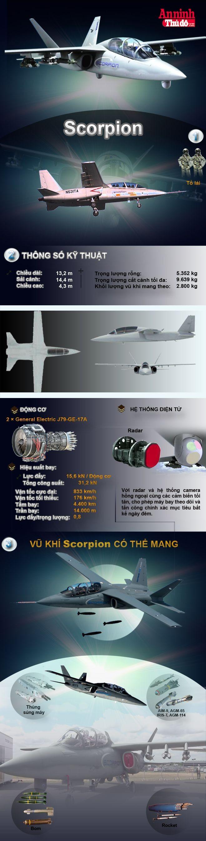 [Infographic] Bọ cạp chúa Scorpion-Kẻ thế chân nguy hiểm của cường kích lợn lòi A-10