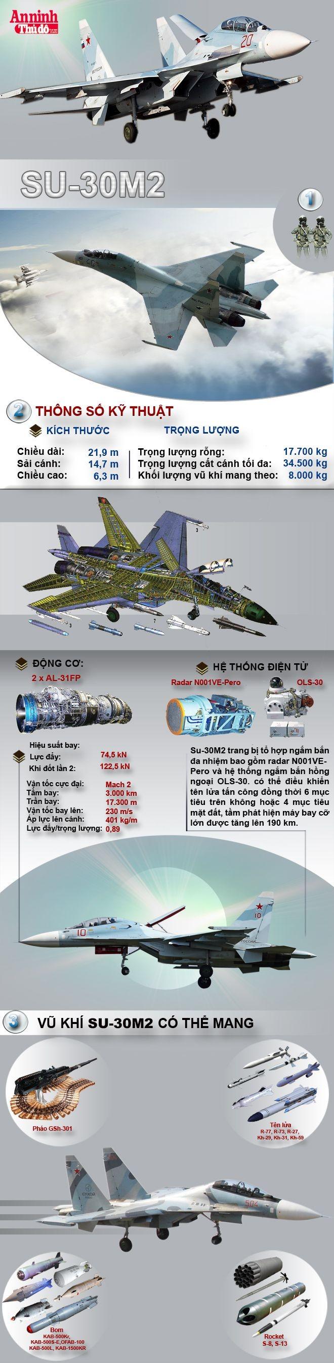 [Infographic] Su-30M2 - Tiêm kích sẽ thế chỗ Su-30MK2 trong không quân Việt Nam? ảnh 1