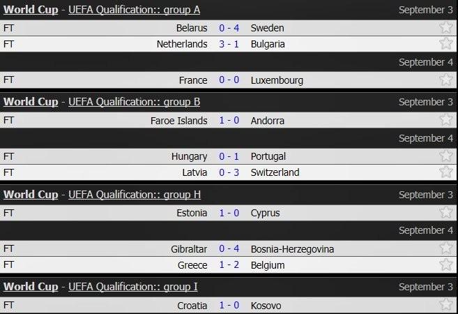 Lukaku ghi bàn, Bỉ chính thức có vé tới World Cup 2018