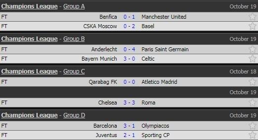 Kết quả các trận đấu rạng sáng 19-10