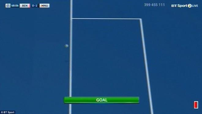 Công nghệ goal-line xác định bàn thắng cho M.U